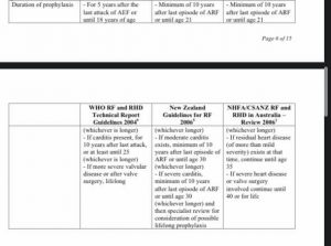 Sydenhams pencillin guidelines comparison